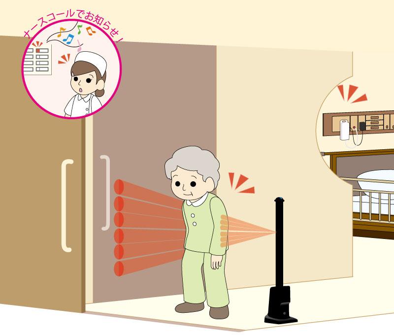 部屋の出入口に設置でき、患者様の離棟リスクが減って助かった。