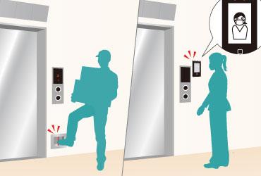 非接触スイッチでエレベーターの開閉や呼び出し